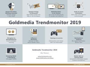 Der Trendmonitor als Grafik