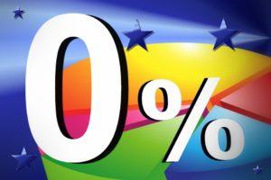 0 % vor Kuchendiagramm