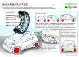 Radnabenantrieb E-Wheel