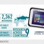 Eine Studie von Panasonic untersucht die Produktivität von Tablet-Nutzern