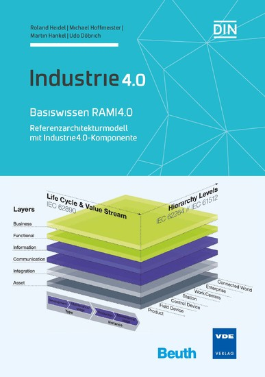 Basiswissen RAMI 4.0 - Blick ins Buch