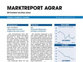 Marktreport Agrar