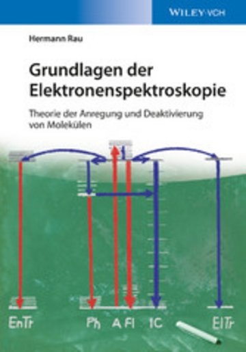 eBook Grundlagen der Elektronenspektroskopie Cover