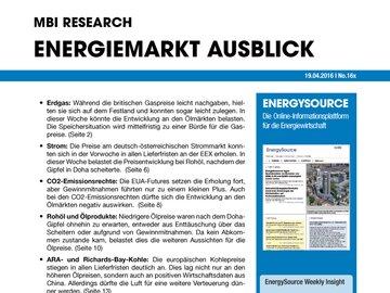 Energiemarkt Ausblick